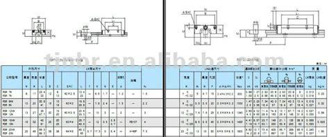 Mini Linear Block thk mini linear guide rail block rsr9zm buy linear guide