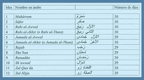 Calendario Islamico 1436 Adictamente 5 Tipos De Calendarios Que Se Usan En El Mundo