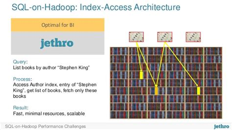 real sql queries 50 challenges books jethro for tableau accelerating bi on big data