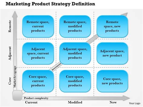 product strategy template 0614 marketing product strategy definition powerpoint