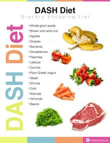 dash diet plan weight loss results before and after reviews