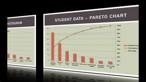video format quality chart pareto chart in excel 2010 pdf 8 pareto chart templates