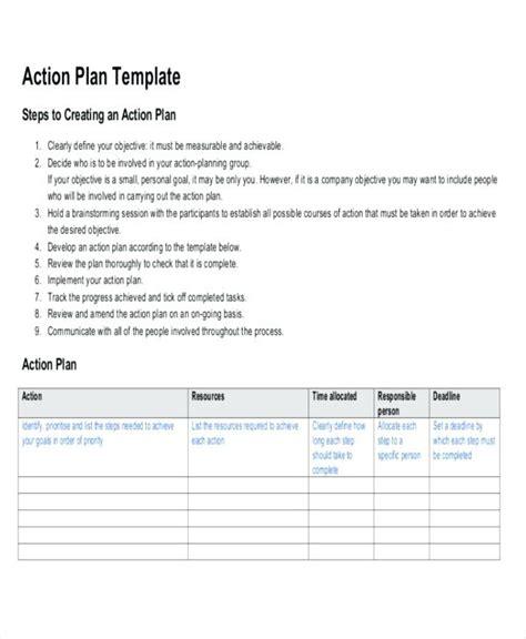 Life Plan Template Budget Organizer Template Personal Five Year Life Plan Template Virtuart Me Coach Business Plan Template