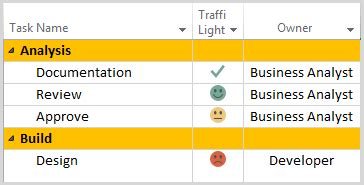 lights in ms add traffic lights indicators in 4 simple steps with