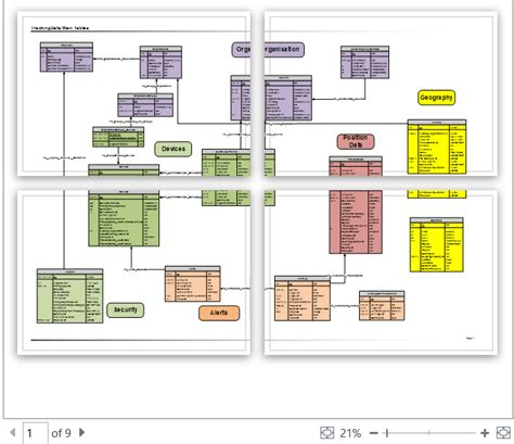 visio set page size printing in visio