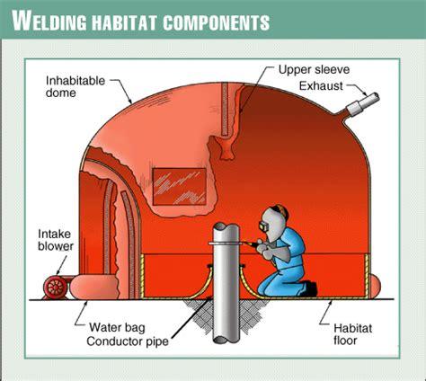 welding enclosure eliminates platform shut in oil & gas