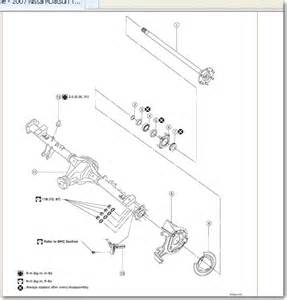 Nissan Titan Rear Differential How Do You Replace The Rear Axle On A 2007 Nissan Titan