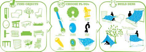 How To Build A Den In Your Bedroom by Pl Ug Zelf Tenten Maken Hunnie Kinderwinkel
