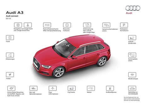 Audi Connect Sim Karte by Audi Connect Sim Ohne Grenzen Audi