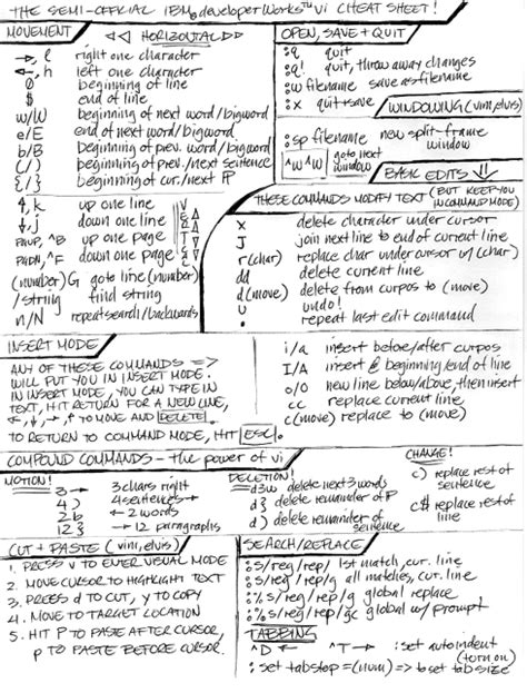 doodle god walkthrough text bopuc weblog culture archives