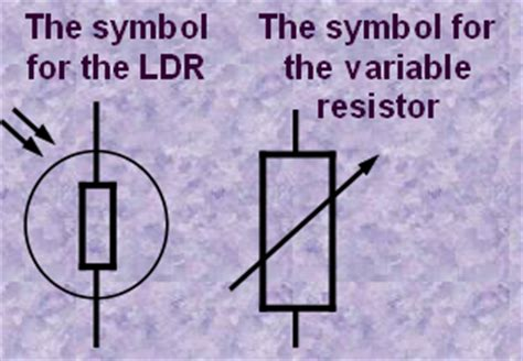 resistors technology student variable resistor technology student 28 images theory of resistance resistivity and