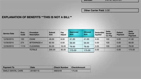 Delta Dental Mba by Explanation Of Benefits Eob