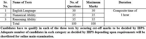 exam pattern of army clerk ibps clerk 2017 recruitment exam notification details
