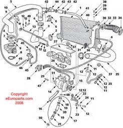 saab turbo vacuum routing and sensors cars vacuums
