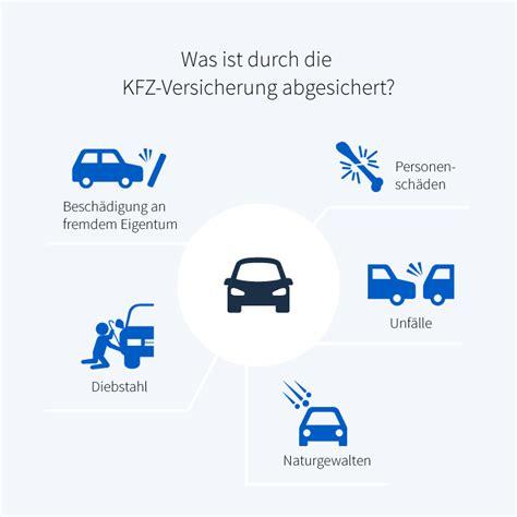 G Nstige Kfz Versicherung Check24 by Kfz Versicherung Transparent Beraten De