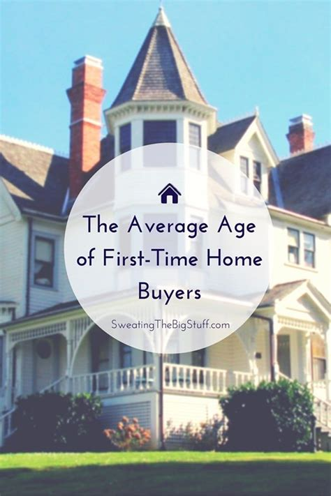 the average age of time home buyers