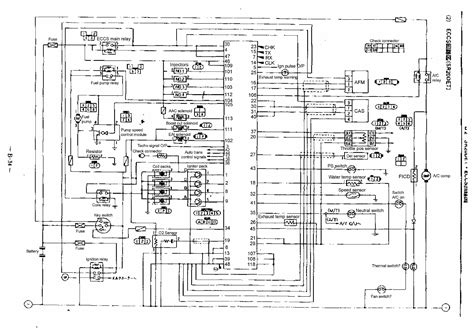 download car manuals 2011 toyota highlander transmission control nissan cabstar wiring diagram wiring diagram