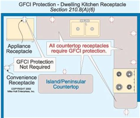 Kitchen Electrical Code by Kitchen Islands Outlets And Islands On