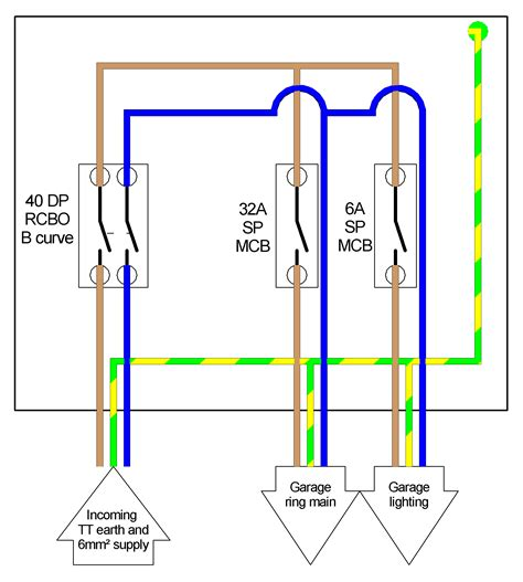 wiring diagram garage supply wiring a new garage 138dhw co