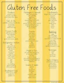 food gluten free food list