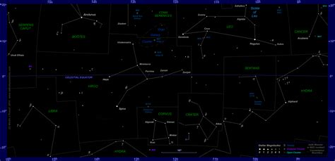 printable star map by date the position of jupiter in the night sky 2014 to 2018