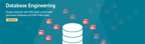 Database Engineering by Software Design Tools For Agile Teams With Uml Bpmn And More