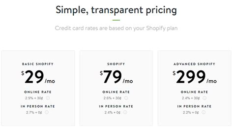 Shopify Payments No More Fumbling With Payment Gateways Shopify Business Plan Template
