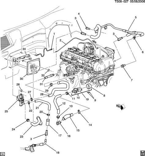 gmc parts diagrams diagram 2005 chevy envoy heater hose diagram 2002 gmc