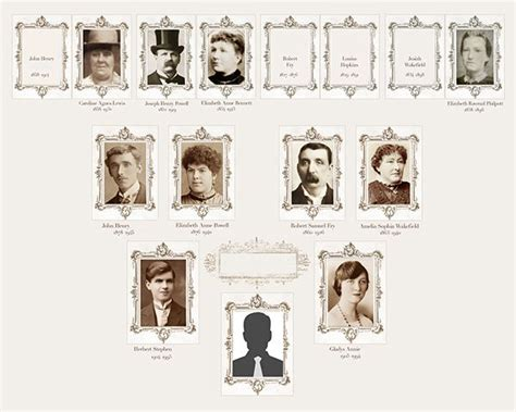 family tree portrait template take out photo family tree photoshop tutorial and free