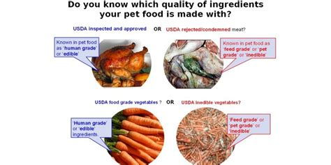 aafco food tell the fda and aafco pet food consumers want to about pet food