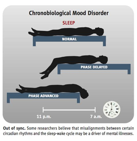 sleeping pattern meaning in hindi shedding some light on bipolar disorder this scientific life