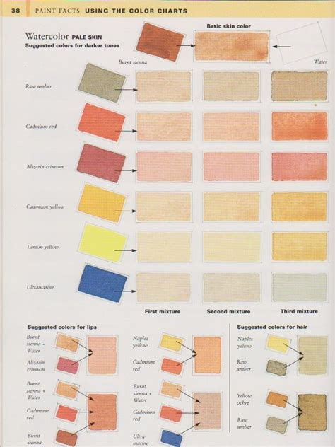 what colors make skin color pigment colours for light skin tone page 2 wetcanvas