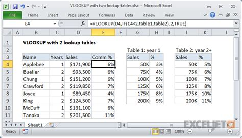 Lookup Table Excel Formula Vlookup With 2 Lookup Tables Exceljet