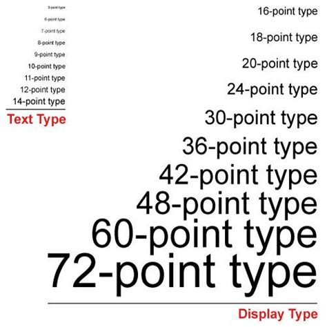 sribu menguasai ilmu typography dalam 10 menit