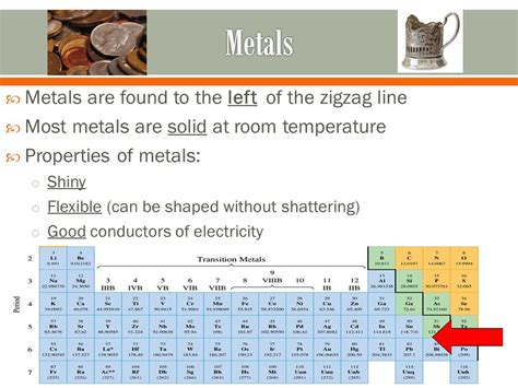 at room temperature most metals are periodic table of elements ppt
