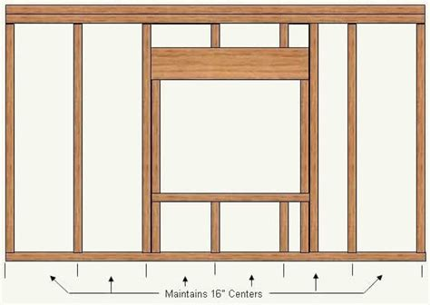 Window Framing | walls partitions part 2