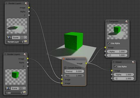 blender tutorial render layers rendering how do i composite render layers in 2 69 using