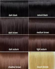 different colors of brown shades of brown hair colour chart