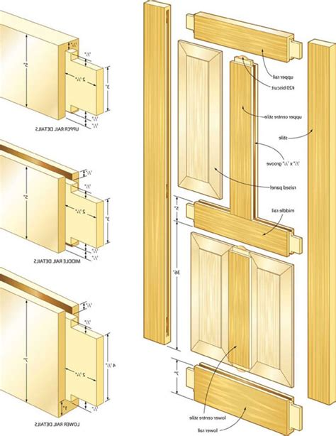 Building A Door Jamb For Interior Door Special Building A Door Frame Pictures Of Building A Door Frame With Simple Measure In Diagram