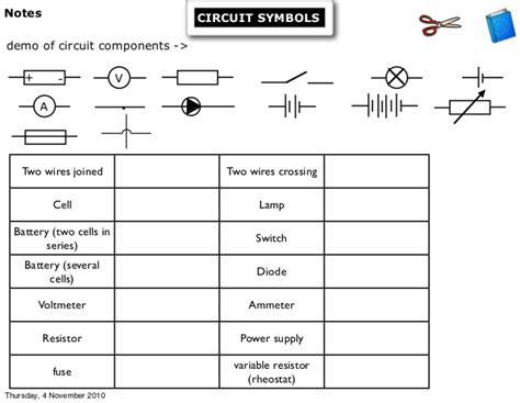 resistor function and symbol resistor symbol and function 28 images fixed resistor schematic symbol fixed free engine