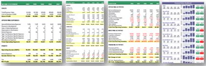 financial dashboard  dashboard