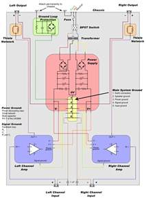 a complete guide to design and build a hi fi lm3886 amplifier circuit basics