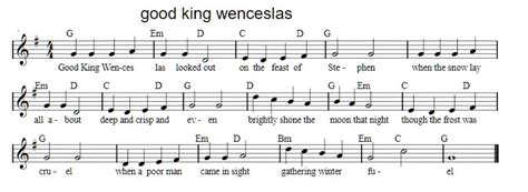 good king wenceslas by folklore sheet music on musicaneo good king wenceslas tin whistle sheet music irish folk songs