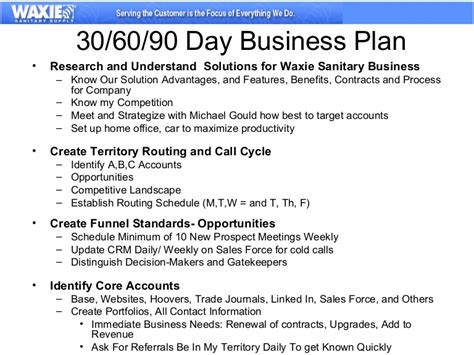 30 60 90 Business Plan 90 Day Business Plan Template