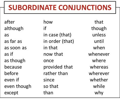 exle of conjunction conjunctions in grammar and exles esl buzz