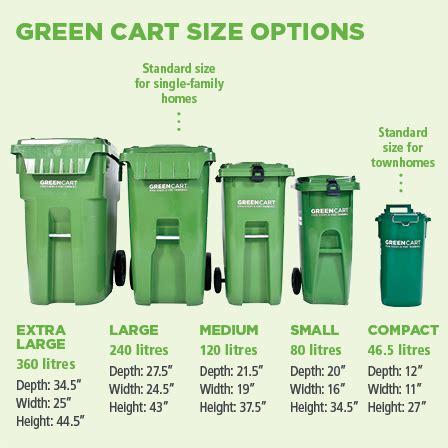 city of richmond bc richmond garbage services | autos post