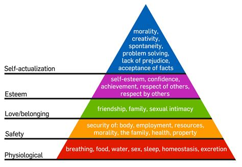 living a balanced life maslows hierarchy of needs the tao of dana