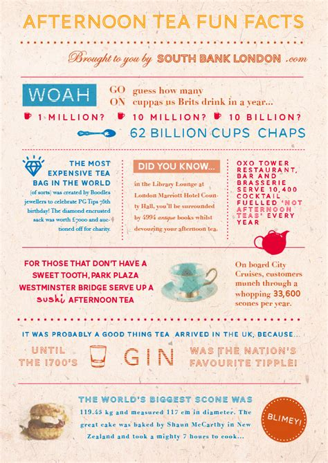 8 fun Afternoon Tea facts   Good Housekeeping