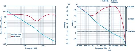 peak current of inductor peak inductor current formula 28 images duty cycle is one key to buck converters output