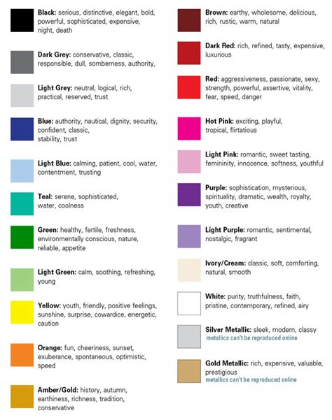 what does colour mean color meaning chart xtreme brand makeover